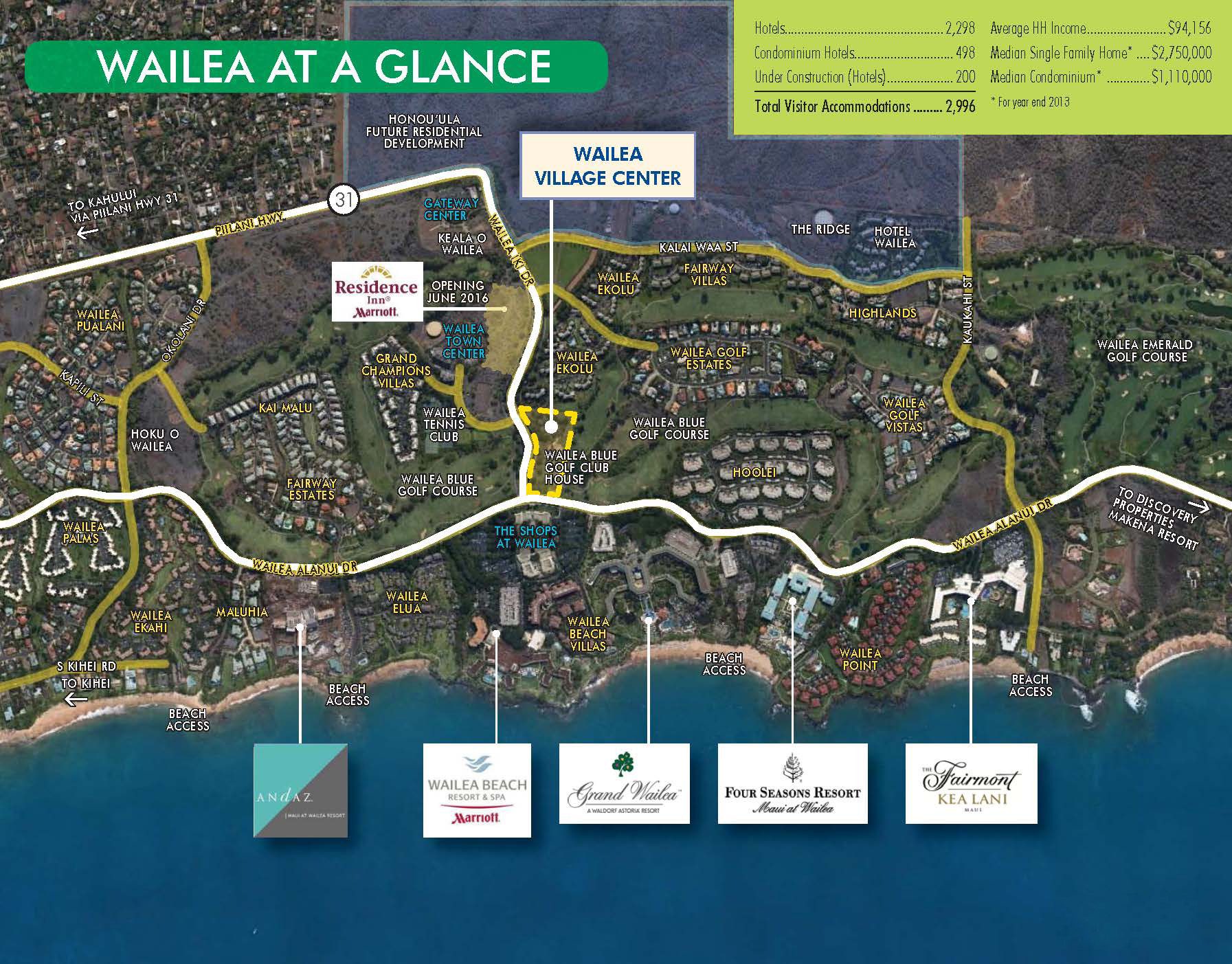 WAILEA VILLAGE CENTER